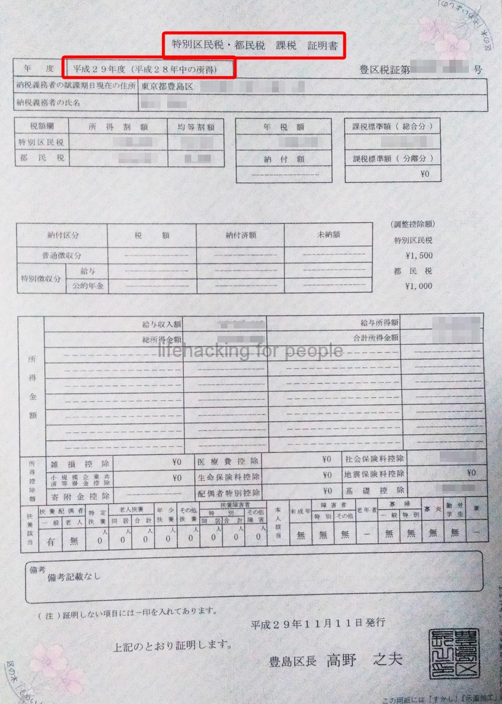 私の「特別区民税・都民税 非課税 証明書」(年度 平成29年度(平成28年度中の所得))
